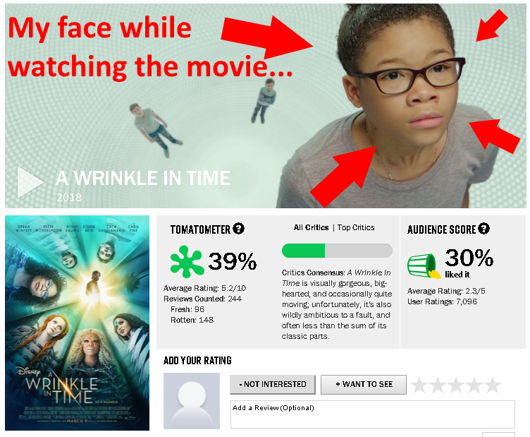 awrinkleintime rottentomatoes 3930 face