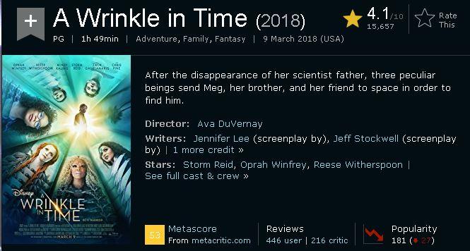 wrinkleintime imdb41